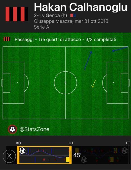 HC_Milan_Genoa