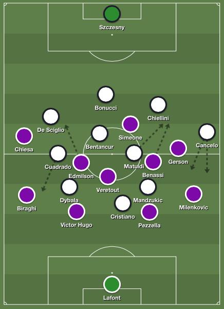 Fiorentina_Juventus_01122018