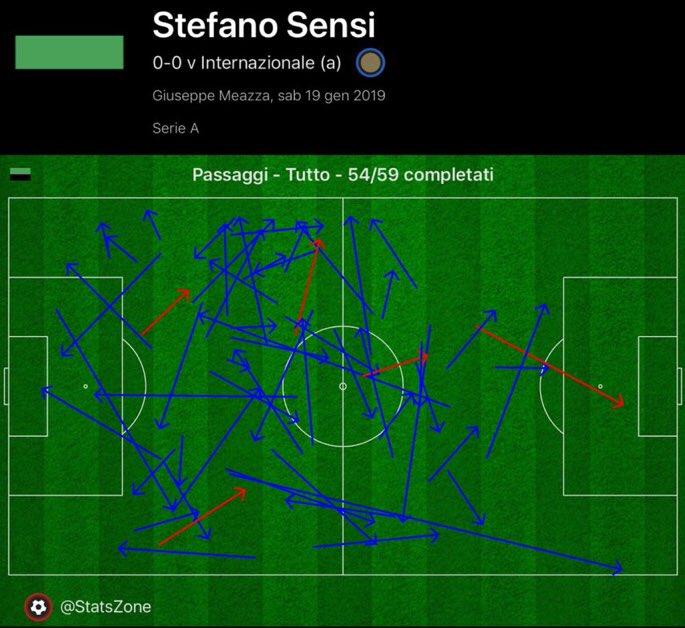 stefano_sensi_2019-01-20 10.41.16